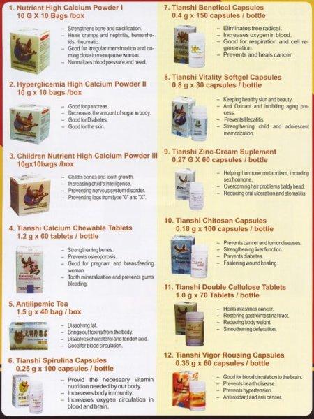 Health Amp Tiens Product Tiens Unicore International